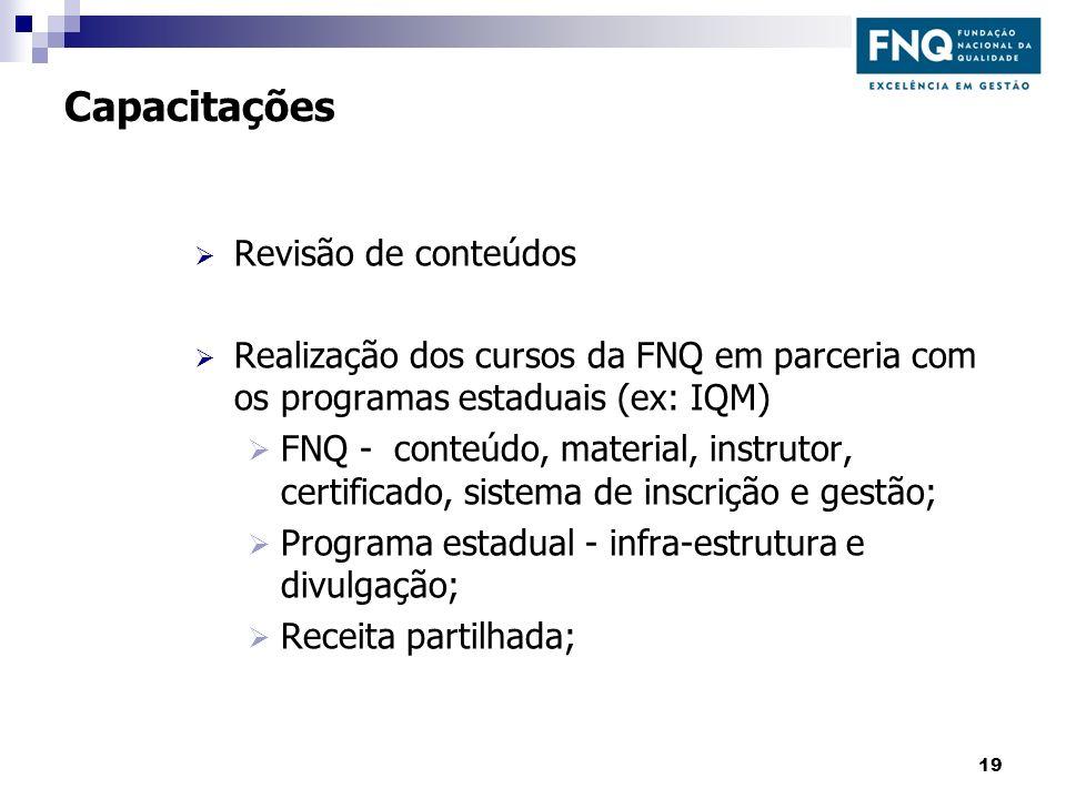 Capacitações Revisão de conteúdos Realização dos cursos da FNQ em parceria com os programas estaduais (ex: IQM) FNQ - conteúdo, material, instrutor, c