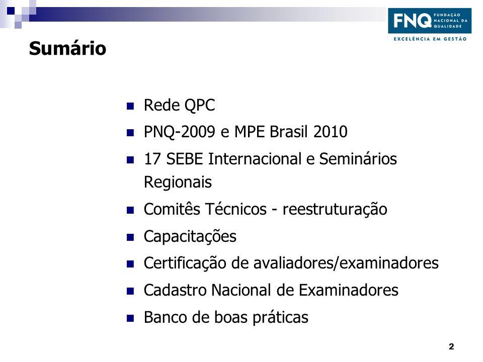 Sumário Rede QPC PNQ-2009 e MPE Brasil 2010 17 SEBE Internacional e Seminários Regionais Comitês Técnicos - reestruturação Capacitações Certificação d