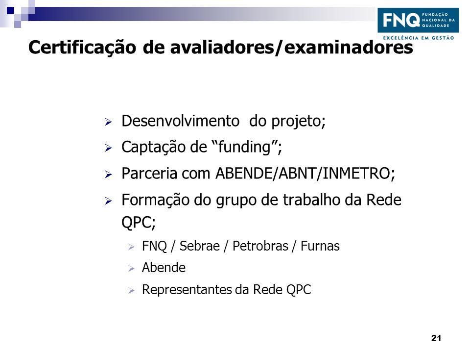 Certificação de avaliadores/examinadores Desenvolvimento do projeto; Captação de funding; Parceria com ABENDE/ABNT/INMETRO; Formação do grupo de traba