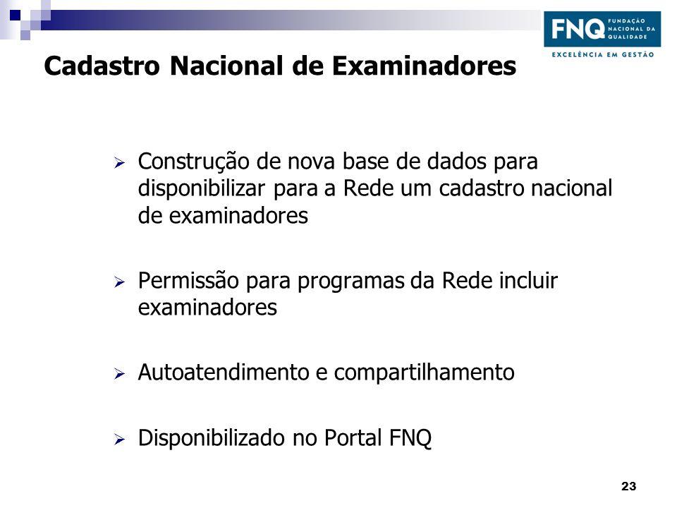 Cadastro Nacional de Examinadores Construção de nova base de dados para disponibilizar para a Rede um cadastro nacional de examinadores Permissão para