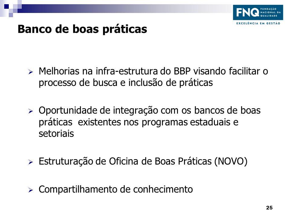 Banco de boas práticas Melhorias na infra-estrutura do BBP visando facilitar o processo de busca e inclusão de práticas Oportunidade de integração com