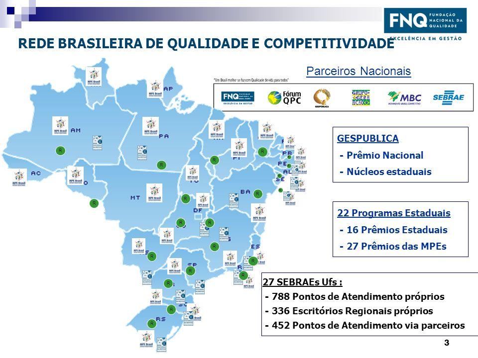 REDE BRASILEIRA DE QUALIDADE E COMPETITIVIDADE 22 Programas Estaduais - 16 Prêmios Estaduais - 27 Prêmios das MPEs Parceiros Nacionais R R R R R R R R