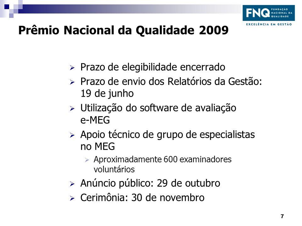 Prêmio Nacional da Qualidade 2009 Prazo de elegibilidade encerrado Prazo de envio dos Relatórios da Gestão: 19 de junho Utilização do software de aval