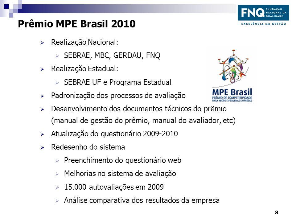 Prêmio MPE Brasil 2010 Realização Nacional: SEBRAE, MBC, GERDAU, FNQ Realização Estadual: SEBRAE UF e Programa Estadual Padronização dos processos de
