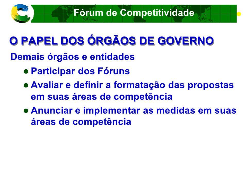 Fórum de Competitividade ESTÁGIO ATUAL DO PROGRAMA ESTÁGIO ATUAL DO PROGRAMA