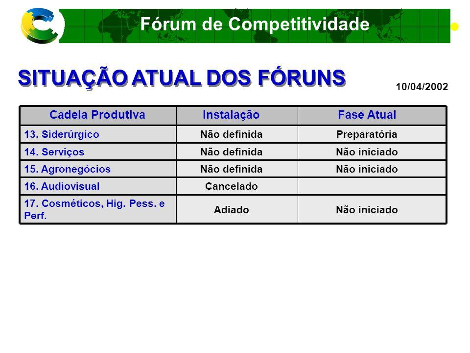 Fórum de Competitividade CADEIA PRODUTIVA DE COURO E CALÇADOS