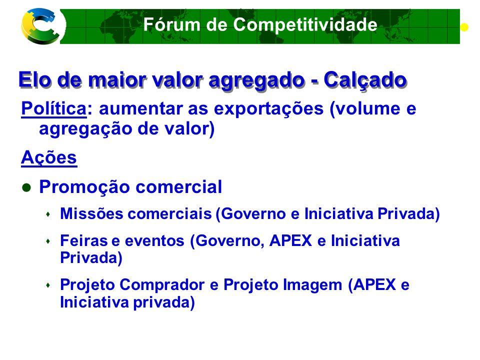 Fórum de Competitividade Elo de maior valor agregado - Calçado Inteligência da informação: em execução (Fórum de Competitividade - MDIC, Setor Produtivo e Centros Tecnológicos)