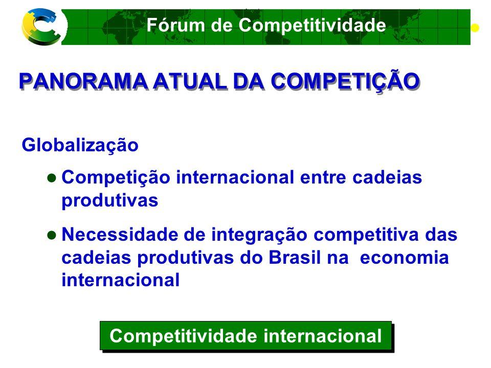 Fórum de Competitividade (*) Preliminar COMÉRCIO MUNDIAL DE MERCADORIAS Acirramento da competição internacional