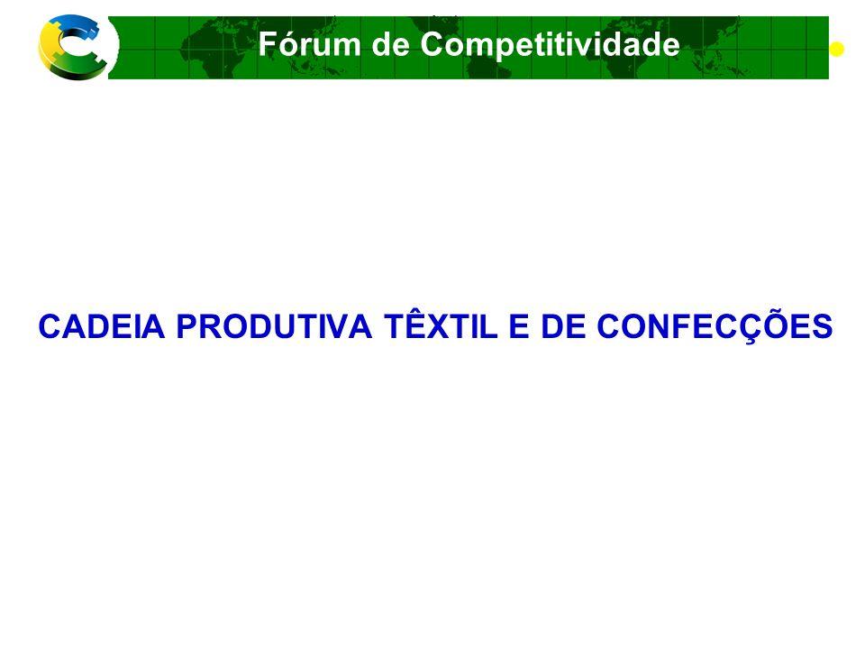 Fórum de Competitividade Cadeira Produtiva Têxtil e de Confecções Macrometa: aumentar as exportações de têxteis Exportações de US$ 4,3 bilhões em 2005, atingindo 1% das exportações mundiais de têxteis (marca já obtida pelo País no período de 1983/1984) Exportações de US$ 5,6 bilhões em 2008, atingindo 1,4% das exportações mundiais de têxteis