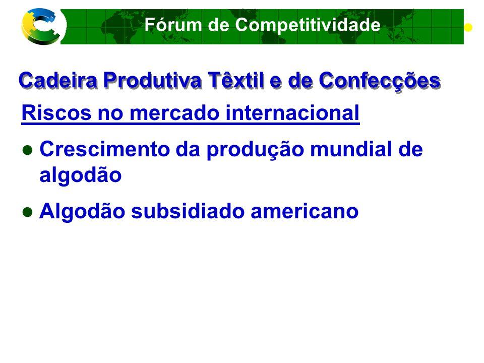 Fórum de Competitividade Elo de maior valor estratégico: Algodão Política: manter a atratividade da produção de algodão no Brasil (a meta de aumento da produção de algodão competitivo já foi atingida) Ações Prorrogação, até dezembro/2002, do Programa de Apoio à Comercialização do Algodão Brasileiro, do BNDES (até novembro/2001, já haviam sido desembolsados R$194.130,10) Ampliação das linhas de financiamento da produção - Banco do Brasil investiu, na forma de custeio, R$183 milhões na safra 99/00 e R$ 260 milhões na safra 00/01