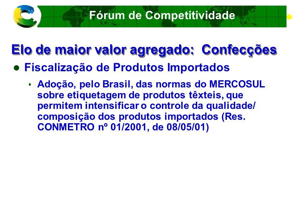 Fórum de Competitividade Elo de maior valor agregado: Confecções Marketing e Promoção comercial TEXBRASIL - APEX/ABIT Missões comerciais - Governo/ ABIT Feiras e eventos - Governo/ APEX/ ABIT