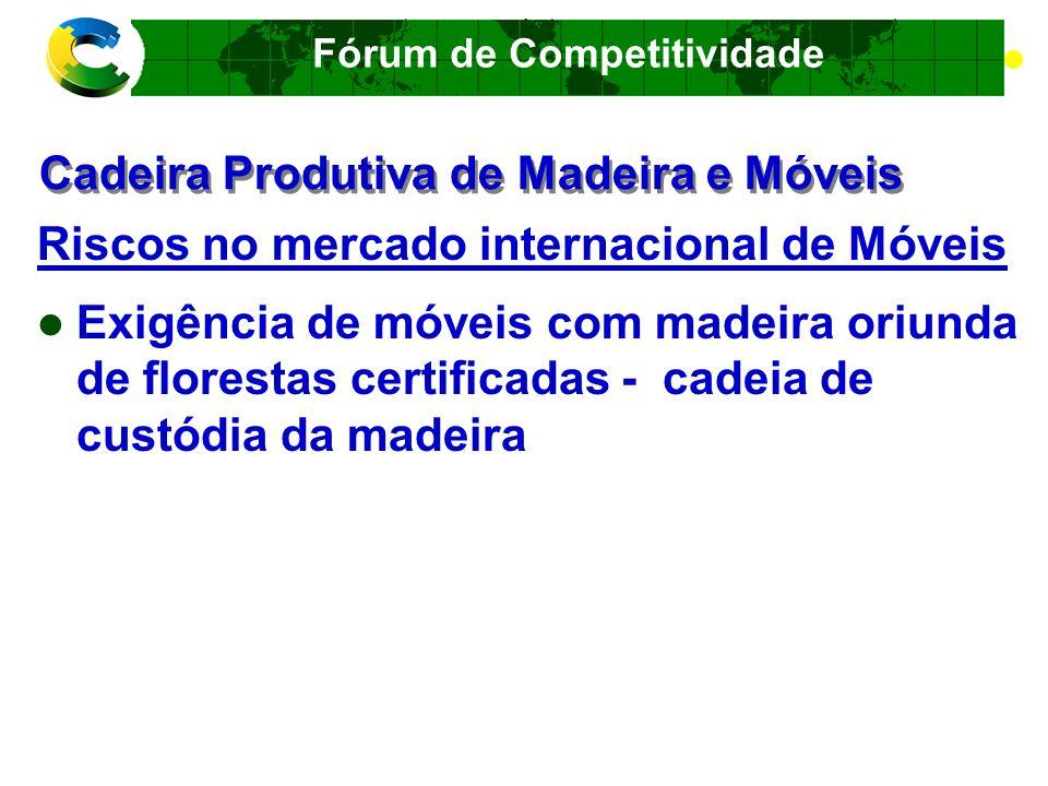 Fórum de Competitividade Elo de maior valor estratégico - Florestal Política: aumento da oferta de madeira e certificação florestal Ações Financiamento da produção de madeira Adequação dos mecanismos de financiamento florestal