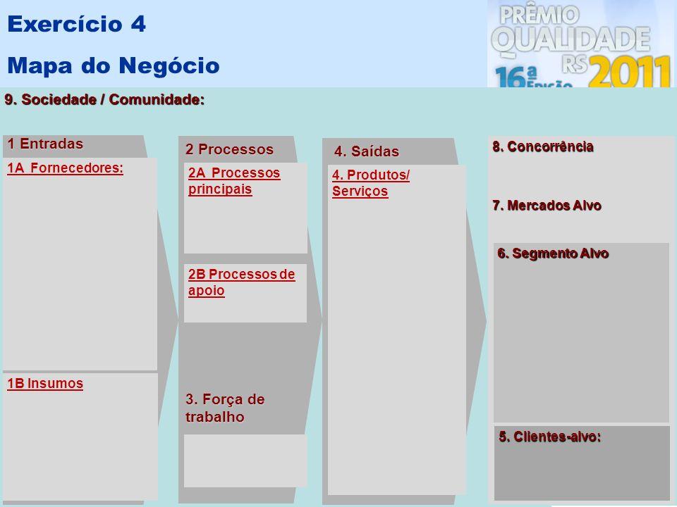 5 9. Sociedade / Comunidade: 8. Concorrência 7. Mercados Alvo 6. Segmento Alvo 5. Clientes-alvo: 2A Processos principais 2B Processos de apoio 4. Prod