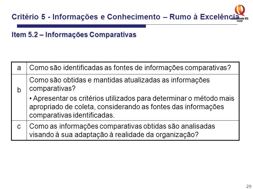 29 aComo são identificadas as fontes de informações comparativas? b Como são obtidas e mantidas atualizadas as informações comparativas? Apresentar os