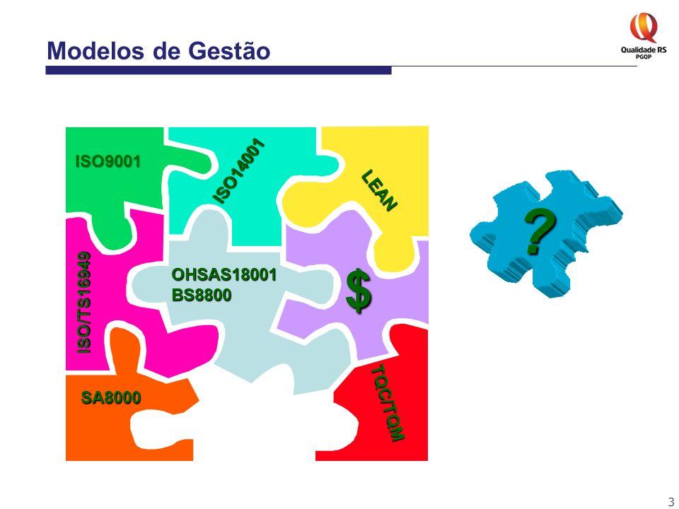 3 ISO9001 ISO14001 LEAN OHSAS18001BS8800 SA8000 ISO/TS16949 $ TQC/TQM ?