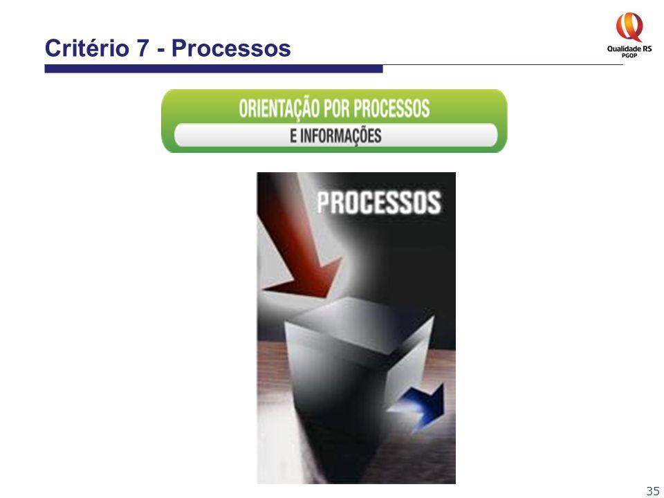 35 Critério 7 - Processos