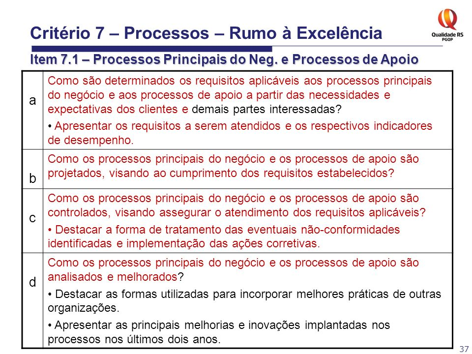 37 a Como são determinados os requisitos aplicáveis aos processos principais do negócio e aos processos de apoio a partir das necessidades e expectati