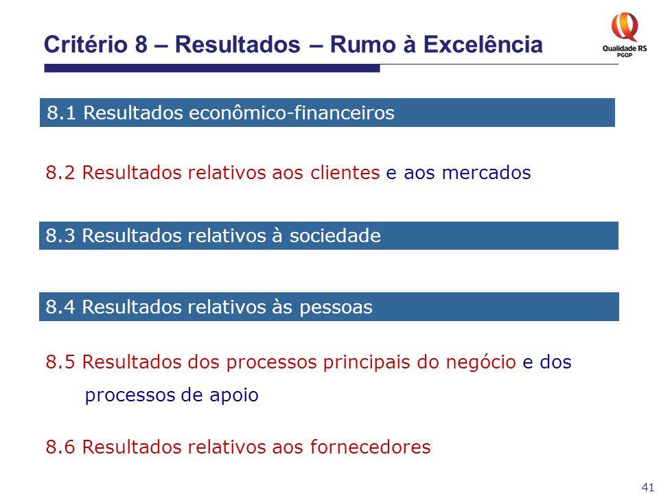 41 8.2 Resultados relativos aos clientes e aos mercados 8.1 Resultados econômico-financeiros 8.4 Resultados relativos às pessoas 8.3 Resultados relati