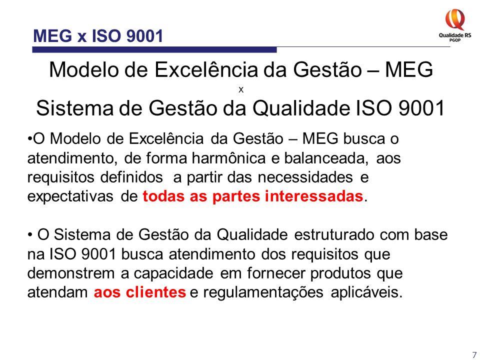 7 MEG x ISO 9001 Modelo de Excelência da Gestão – MEG x Sistema de Gestão da Qualidade ISO 9001 O Modelo de Excelência da Gestão – MEG busca o atendim