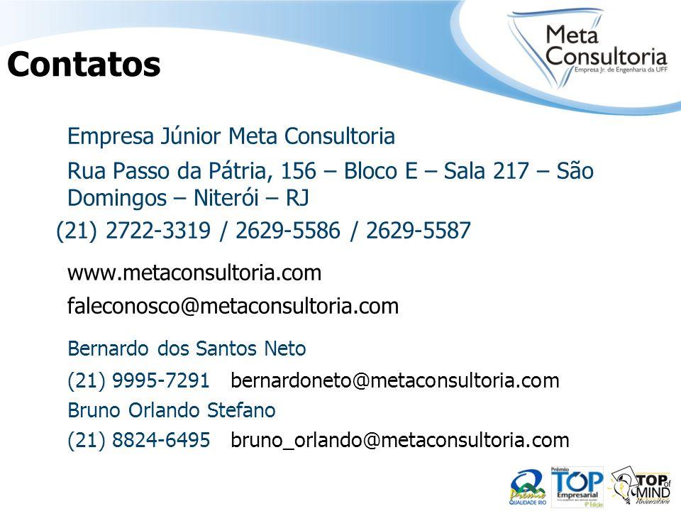 Contatos Empresa Júnior Meta Consultoria Rua Passo da Pátria, 156 – Bloco E – Sala 217 – São Domingos – Niterói – RJ (21) 2722-3319 / 2629-5586 / 2629