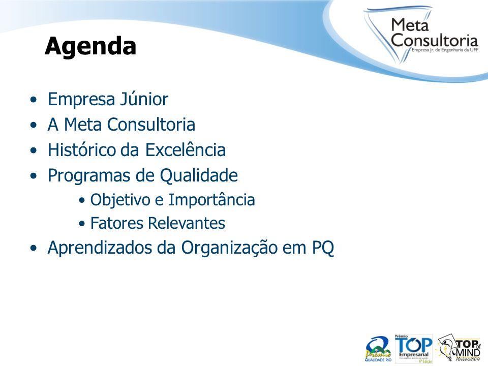 Agenda Empresa Júnior A Meta Consultoria Histórico da Excelência Programas de Qualidade Objetivo e Importância Fatores Relevantes Aprendizados da Orga