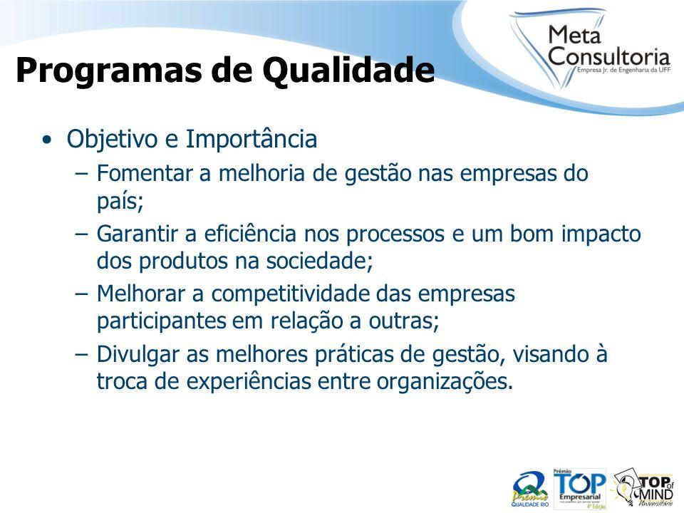 Objetivo e Importância –Fomentar a melhoria de gestão nas empresas do país; –Garantir a eficiência nos processos e um bom impacto dos produtos na soci