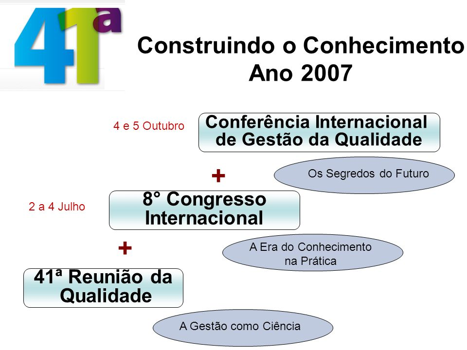 Construindo o Conhecimento Ano 2007 41ª Reunião da Qualidade 8° Congresso Internacional Conferência Internacional de Gestão da Qualidade + + A Gestão
