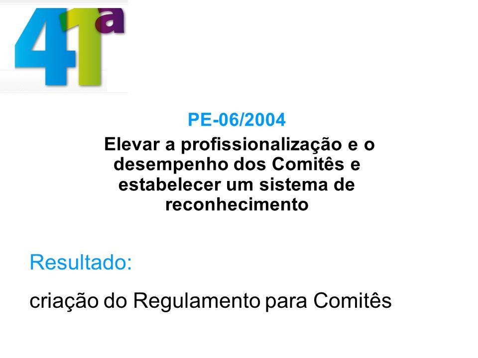 PE-06/2004 Elevar a profissionalização e o desempenho dos Comitês e estabelecer um sistema de reconhecimento Resultado: criação do Regulamento para Comitês