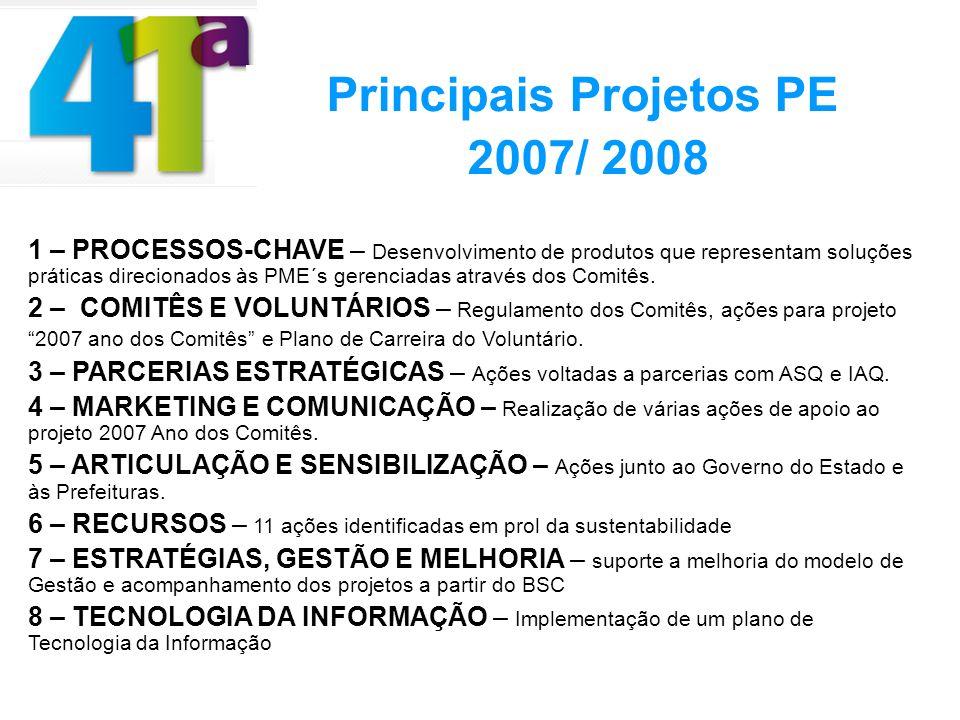 Principais Projetos PE 2007/ 2008 1 – PROCESSOS-CHAVE – Desenvolvimento de produtos que representam soluções práticas direcionados às PME´s gerenciadas através dos Comitês.
