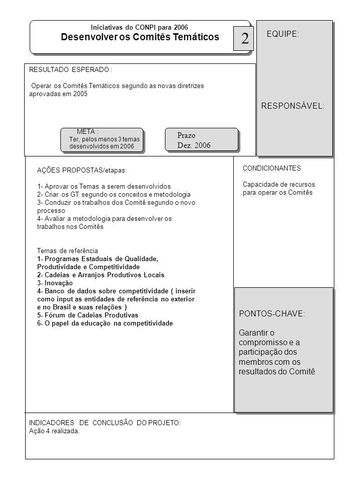 AÇÕES PROPOSTAS/etapas: 1- Aprovar os Temas a serem desenvolvidos 2- Criar os GT segundo os conceitos e metodologia 3- Conduzir os trabalhos dos Comit