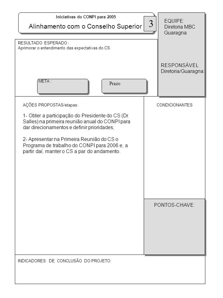 AÇÕES PROPOSTAS/etapas: 1- Obter a participação do Presidente do CS (Dr. Salles) na primeira reunião anual do CONPI para dar direcionamentos e definir