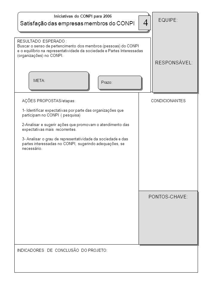 AÇÕES PROPOSTAS/etapas: 1- Identificar expectativas por parte das organizações que participam no CONPI ( pesquisa) 2-Analisar e sugerir ações que prom