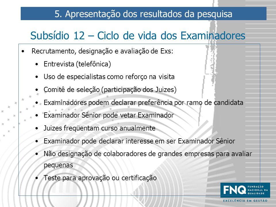 Subsídio 12 – Ciclo de vida dos Examinadores Recrutamento, designação e avaliação de Exs: Entrevista (telefônica) Uso de especialistas como reforço na
