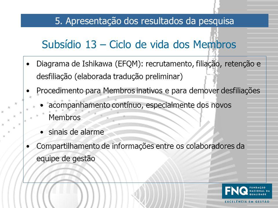 Subsídio 13 – Ciclo de vida dos Membros Diagrama de Ishikawa (EFQM): recrutamento, filiação, retenção e desfiliação (elaborada tradução preliminar) Pr