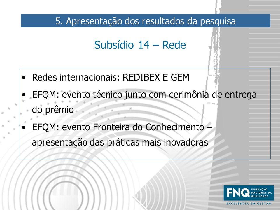 Subsídio 14 – Rede 5. Apresentação dos resultados da pesquisa Redes internacionais: REDIBEX E GEM EFQM: evento técnico junto com cerimônia de entrega