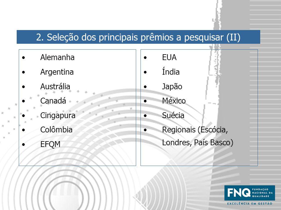 Alemanha Argentina Austrália Canadá Cingapura Colômbia EFQM EUA Índia Japão México Suécia Regionais (Escócia, Londres, País Basco) 2. Seleção dos prin