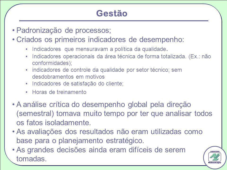 Padronização de processos; Criados os primeiros indicadores de desempenho: Indicadores que mensuravam a política da qualidade. Indicadores operacionai