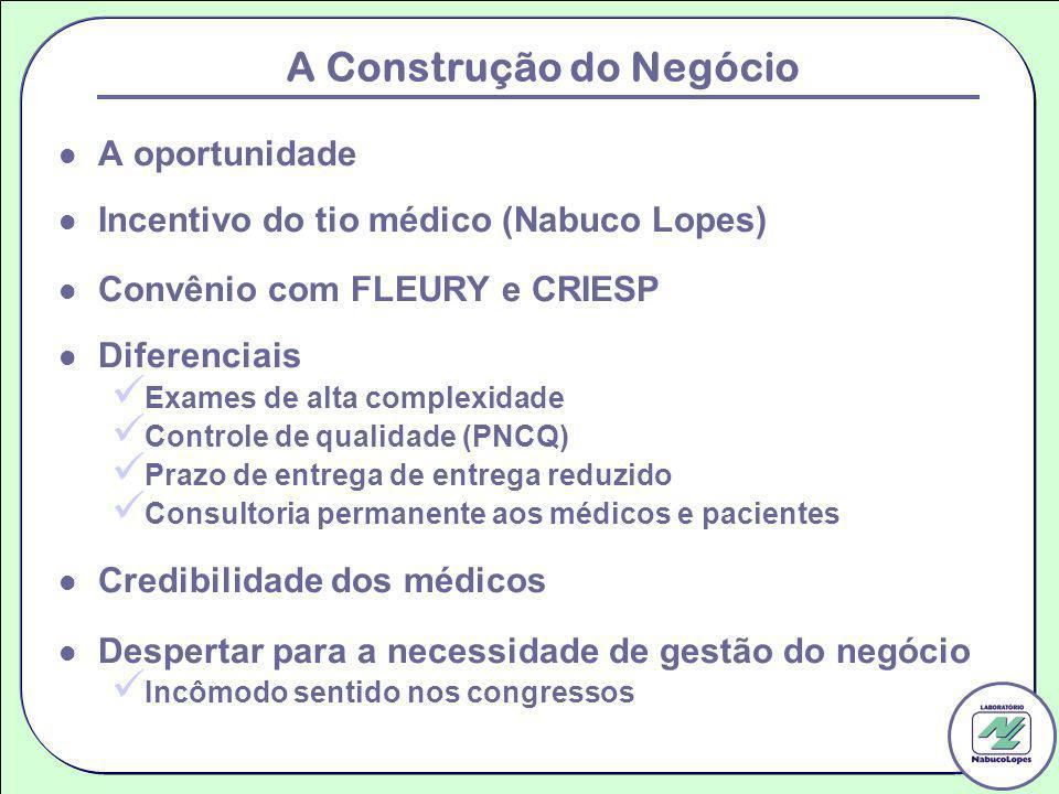 A oportunidade Incentivo do tio médico (Nabuco Lopes) Convênio com FLEURY e CRIESP Diferenciais Exames de alta complexidade Controle de qualidade (PNC