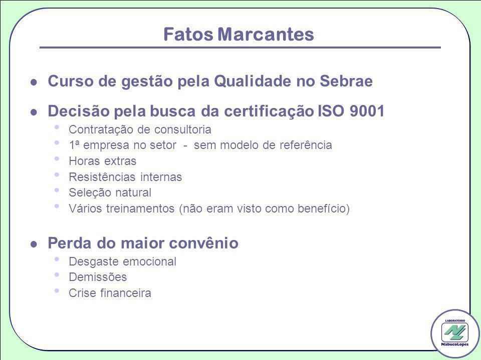 Curso de gestão pela Qualidade no Sebrae Decisão pela busca da certificação ISO 9001 Contratação de consultoria 1ª empresa no setor - sem modelo de re