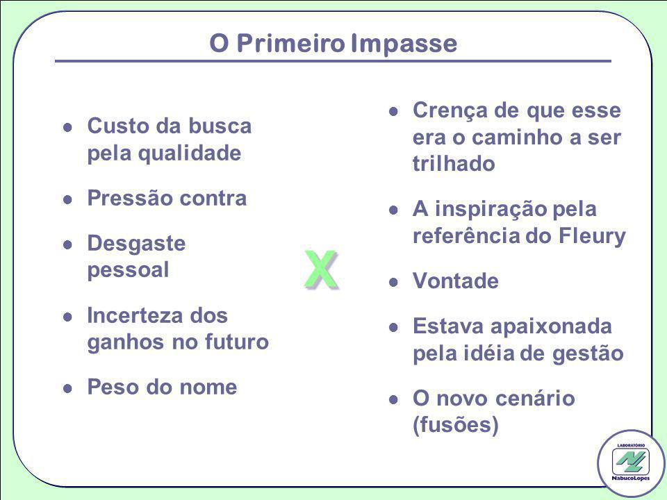Padronização de processos; Criados os primeiros indicadores de desempenho: Indicadores que mensuravam a política da qualidade.