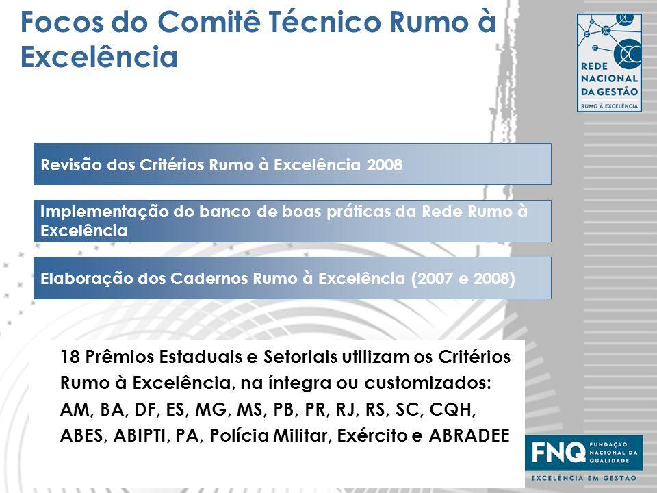 13 Focos do Comitê Técnico Rumo à Excelência 18 Prêmios Estaduais e Setoriais utilizam os Critérios Rumo à Excelência, na íntegra ou customizados: AM,