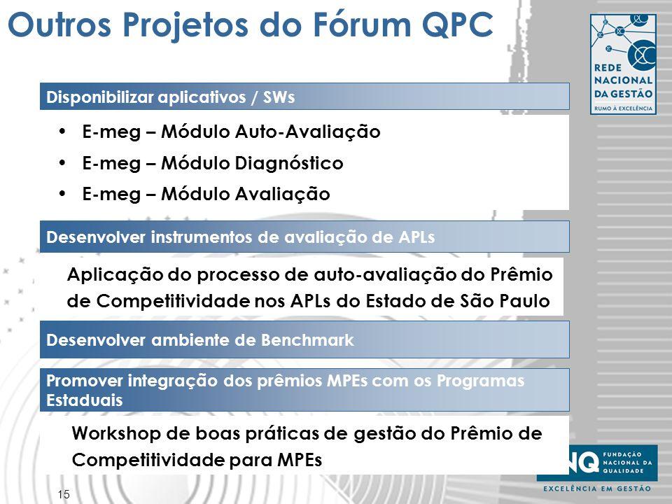 15 Outros Projetos do Fórum QPC Disponibilizar aplicativos / SWs E-meg – Módulo Auto-Avaliação E-meg – Módulo Diagnóstico E-meg – Módulo Avaliação Des