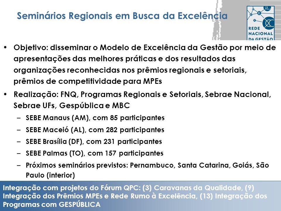 4 Seminários Regionais em Busca da Excelência Objetivo: disseminar o Modelo de Excelência da Gestão por meio de apresentações das melhores práticas e