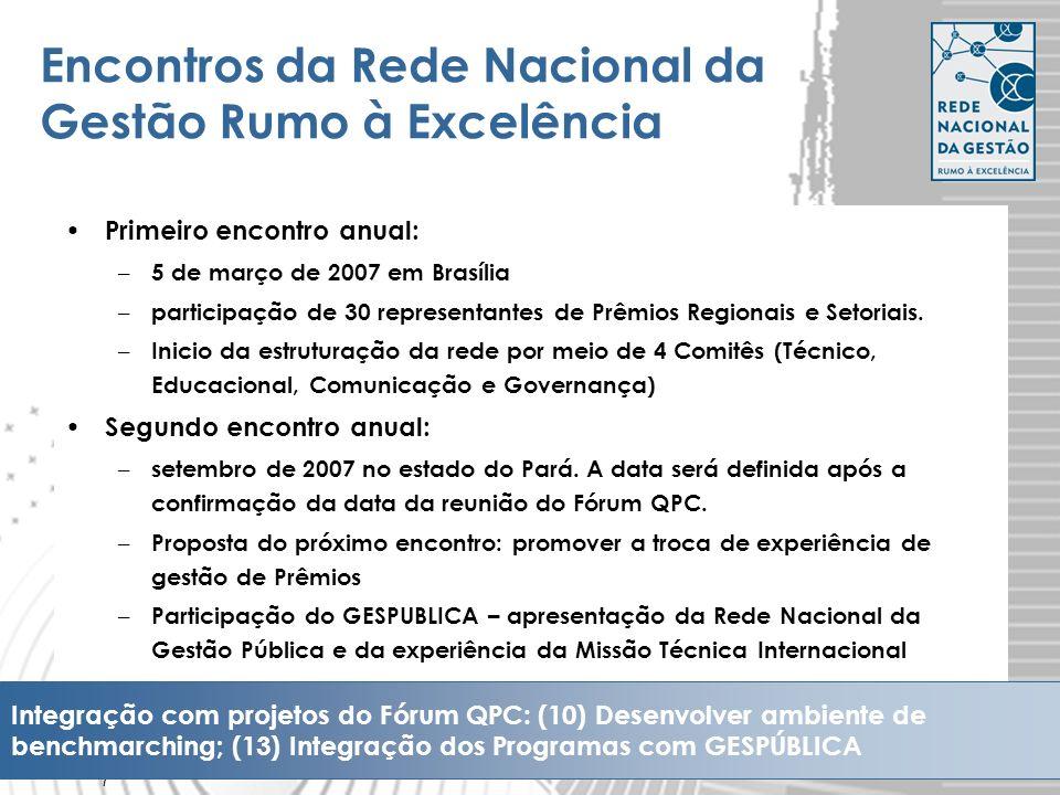 7 Encontros da Rede Nacional da Gestão Rumo à Excelência Primeiro encontro anual: – 5 de março de 2007 em Brasília – participação de 30 representantes