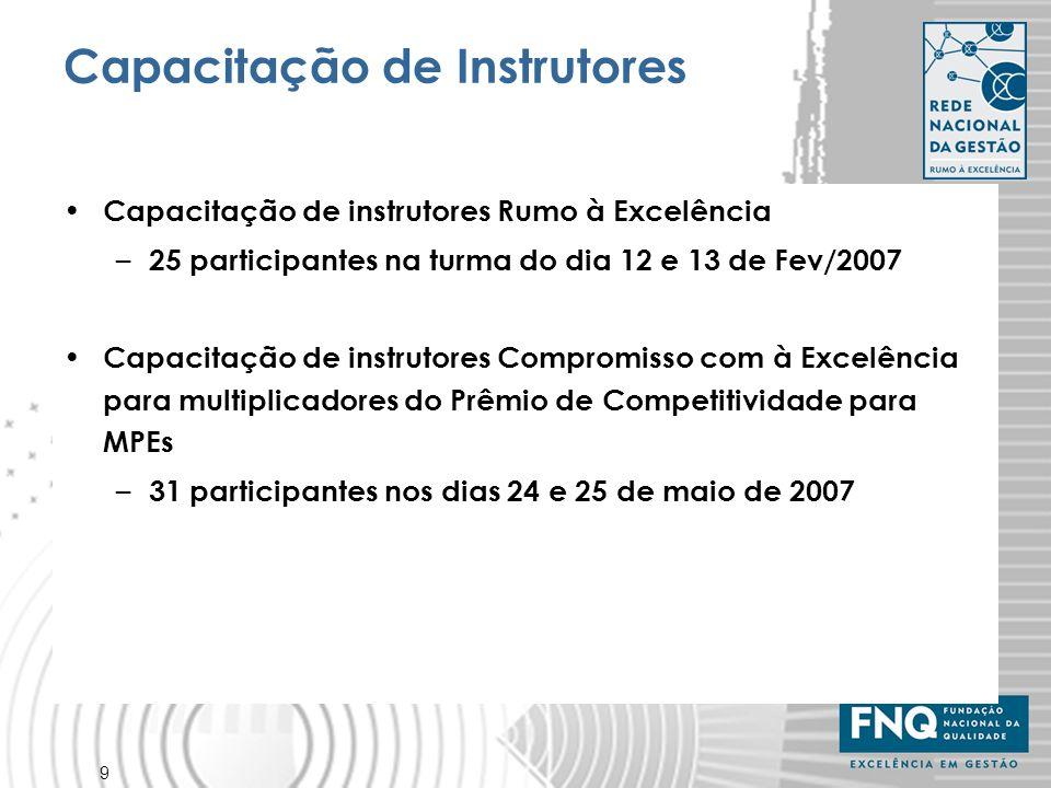 9 Capacitação de Instrutores Capacitação de instrutores Rumo à Excelência – 25 participantes na turma do dia 12 e 13 de Fev/2007 Capacitação de instru