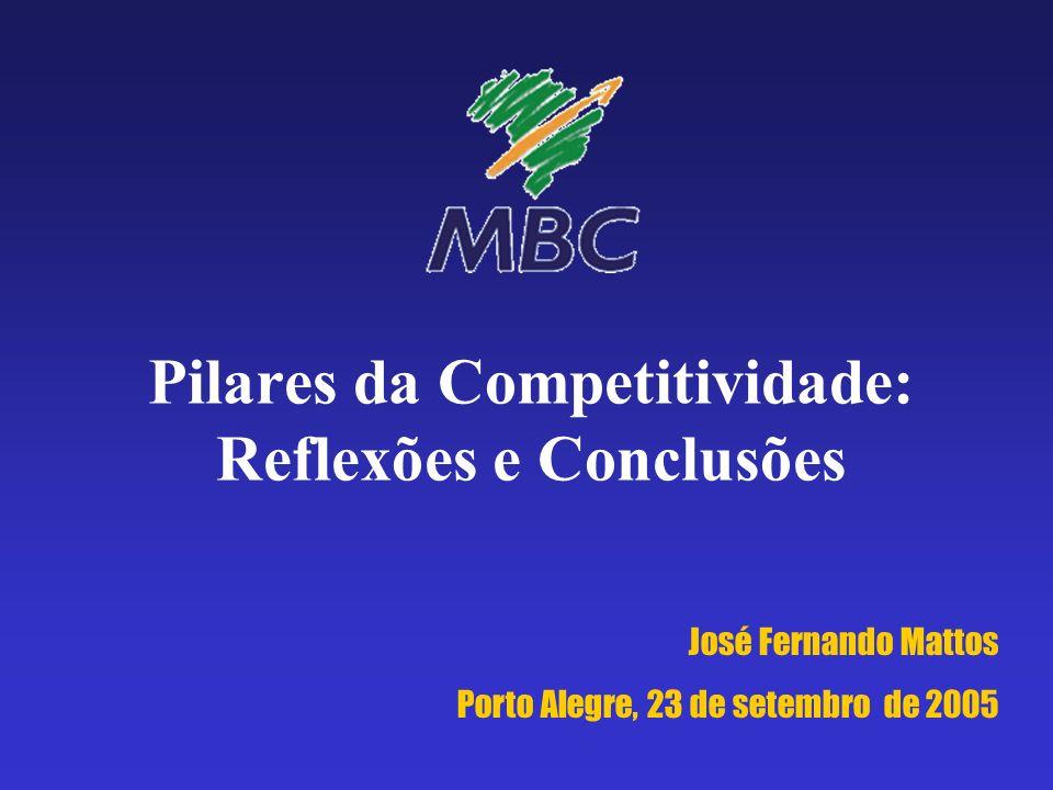 Pilares da Competitividade: Reflexões e Conclusões José Fernando Mattos Porto Alegre, 23 de setembro de 2005