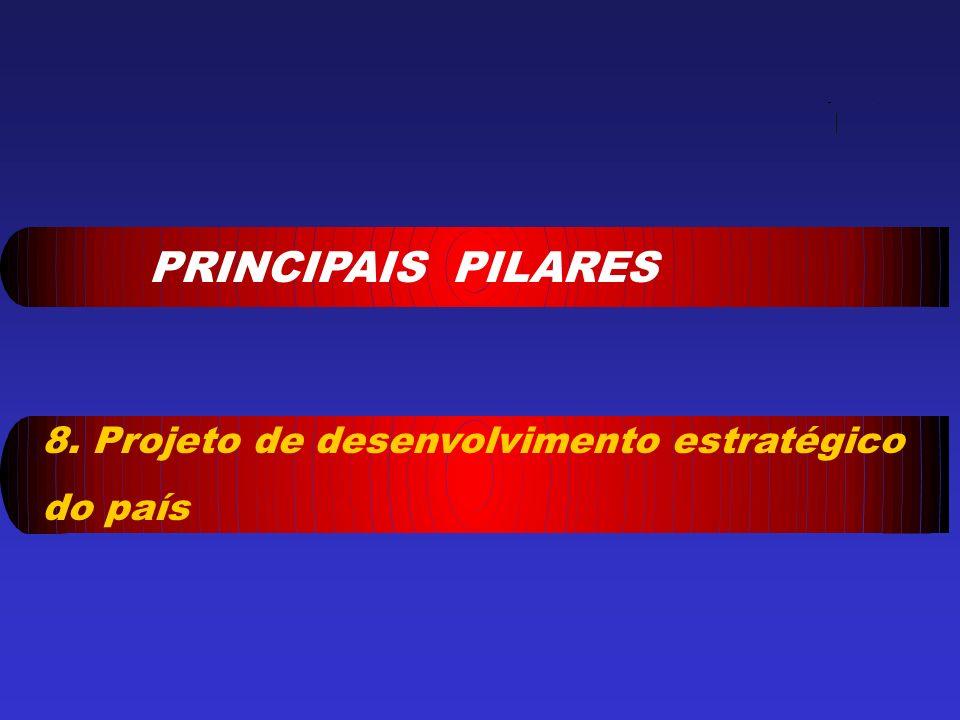 PRINCIPAIS PILARES 8. Projeto de desenvolvimento estratégico do país