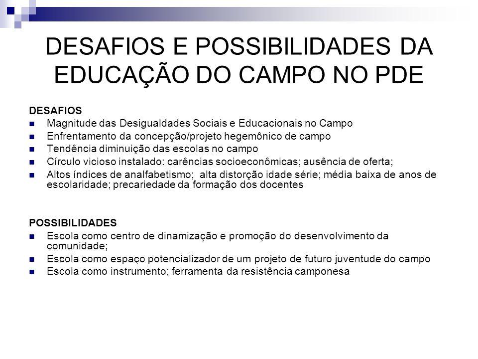 DESAFIOS E POSSIBILIDADES DA EDUCAÇÃO DO CAMPO NO PDE DESAFIOS Magnitude das Desigualdades Sociais e Educacionais no Campo Enfrentamento da concepção/