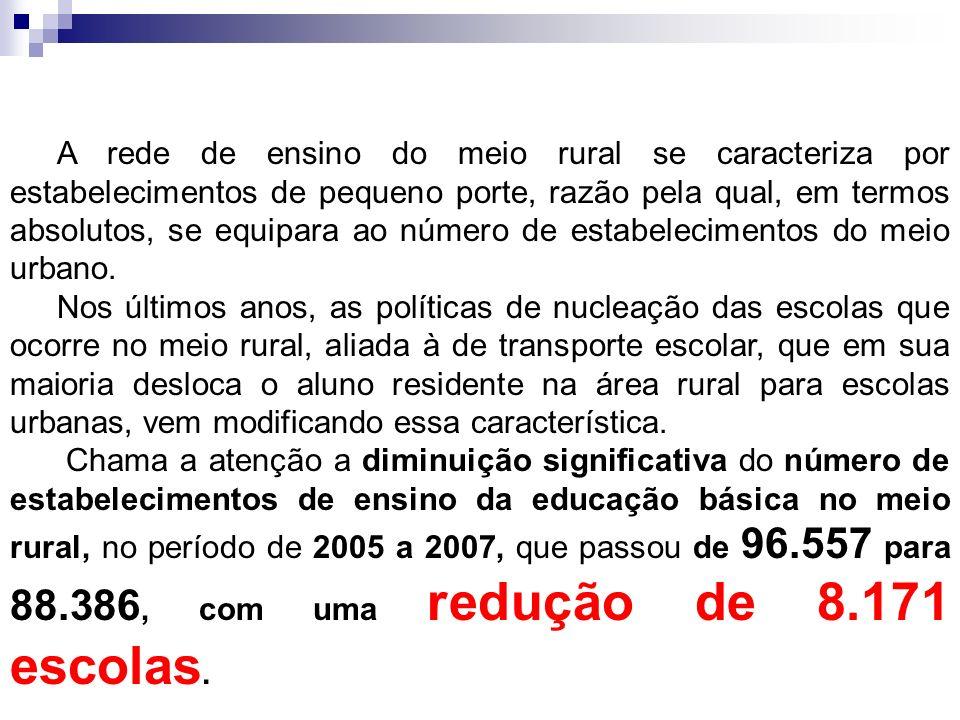 A rede de ensino do meio rural se caracteriza por estabelecimentos de pequeno porte, razão pela qual, em termos absolutos, se equipara ao número de es