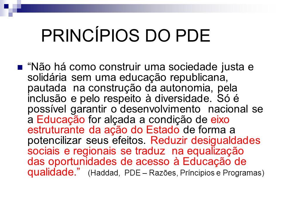 PRINCÍPIOS DO PDE A razão de ser do PDE está precisamente na necessidade de se enfrentar estruturalmente a desigualdade de oportunidades educacionais.